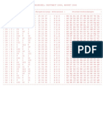 codebook.pdf