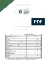 Unan Managua Oferta Academica Oficial 2018 29091701