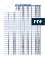 Tabela de Frete-usps-jr Envios