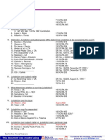 234537126-Civil-Procedure-List-of-Assigned-Cases-Jurisdiction.pdf