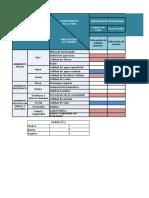 Matriz de Identificación de Impactos