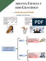CONOCIMIENTO, CIENCIA Y MÉTODO CIENTÍFICO.pptx