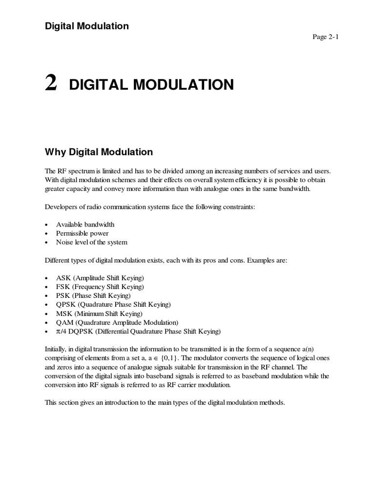 digimod | Modulation | Radio Technology