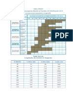 FORMULAS DE FERROCARRILES.docx