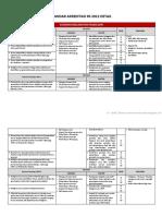Standar Akreditasi Rs 2012 Detail Sasara