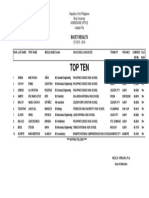 TOPTEN  15.pdf