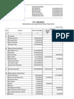 c02c85e8ca Pt Amarta (Tugas Rekonsiliasi Fiscal)