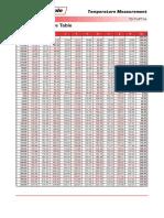 pt100.pdf
