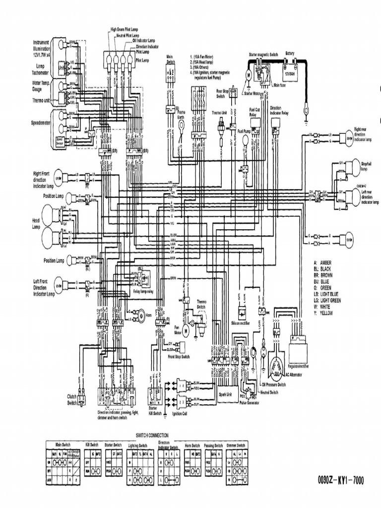 Honda Cbr250r Wiring Diagram