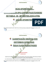 Tabela de Apometria