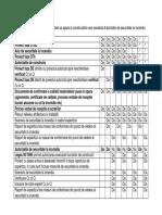 Tabel Sintetic Privind Situatiile Posibile Sa Apara La Constructiile Care Necesita Autorizatie de Securitatel