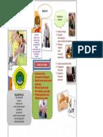 Leaflet Rematik Depan