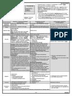 ملزمة منهج البارا فى جداول 2011Medical Parasitology - Full 9
