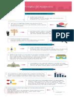 Mikro ekonomi Infografis 10 prinsip ekonomi