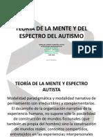 Ttea-teoria de La Mente y Del Espectro Del