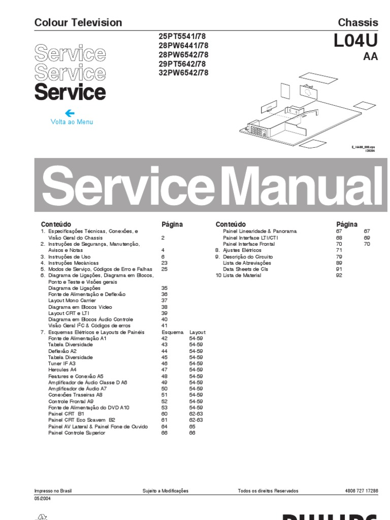 Manual de serviço da tv philips 29pt4641_29pt5642_28pw6441