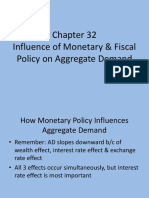 Ch 32 New Monetary and Fiscal Policy