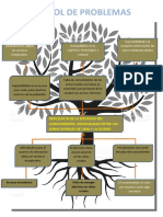 MEJORADO Árbol de Problemas y Objetivos SOCIEDAD DEL CONOCIMIENTO