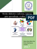 Informe Medio Didáctico Informa, Entrena, Guía Aprendizaje, Evalúa, Motiva