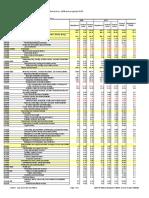 Loan Officer Stats