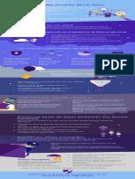 Infografia SQL Server Compressed