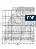 Diagrama-Pxh-R22