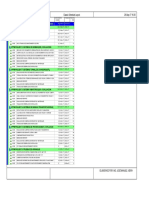 II Etapa Mantenimiento Planta Procesamiento Mineral(Ppm)