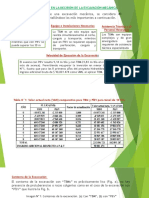 Factores Fundamentales de Escavación Mecánica. (1)