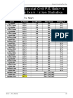 February2011-Errata.pdf