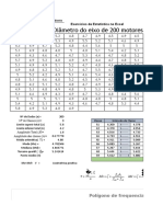 Exercícios de Estatística No Excel-Diâmetro Do Eixo de 200 Motores