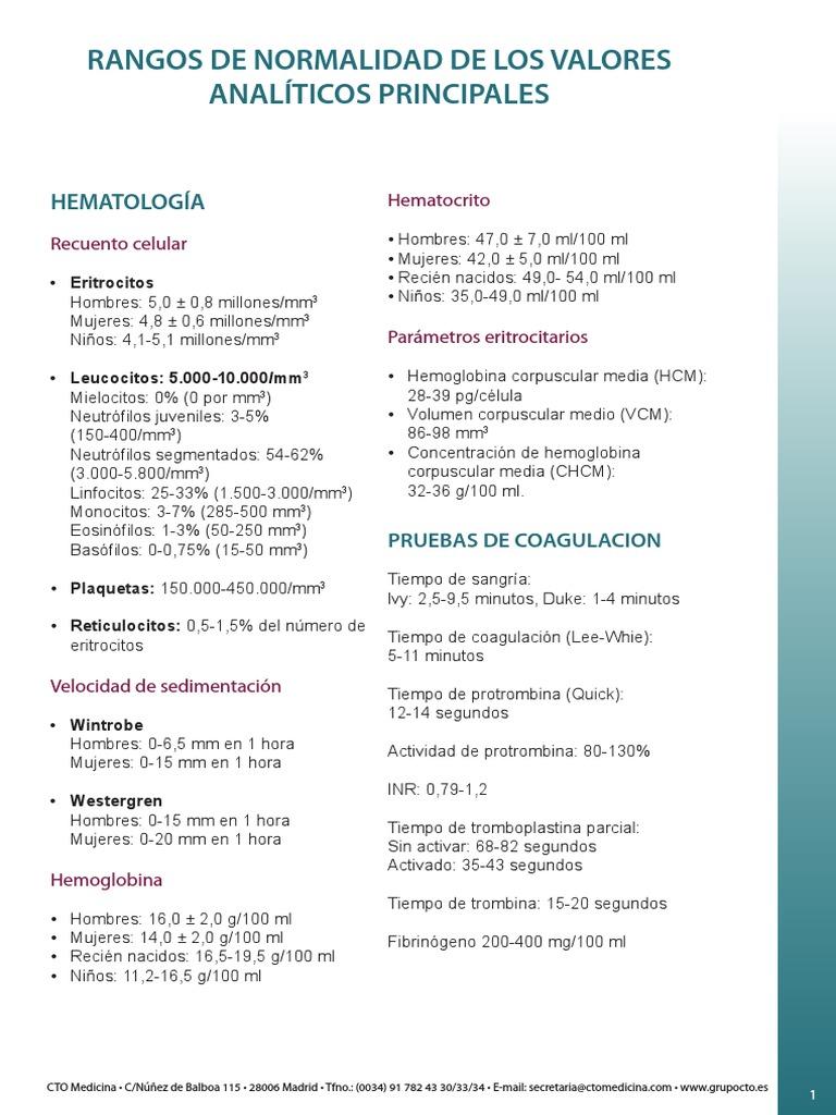 somatomedina c igf-1 valores normales