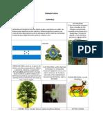 Símbolos y Proceres de Honduras