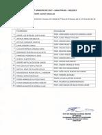 2017-2-Lista Alunos Regulares EESC USP