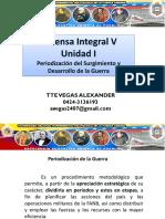 Defensa Integral v Unidad i _clase #2