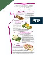 Nutrientes que previenen el cáncer de mama