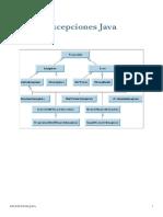 JAVA EXCEPCIONES.pdf