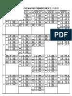 Distribucion Examenes Parciales 2017 2