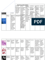 Tablas de Microbiologia