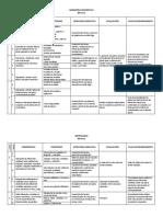 Planeación académica 2017