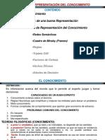 U_III Representacion Del Conocimiento_1 (1)