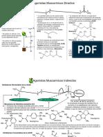 Farmacoquímica