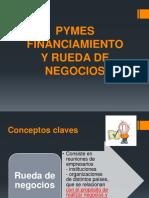 Como Se Financian Las Pymes en Bolivia
