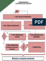 FLUJOGRAMA-05