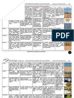Tabla Descriptiva de Cereales Usados en Panaderia