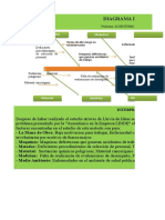 Diagrama Causa-Efecto Ausentismo Fredys