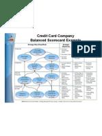 Scorecard-Credit Card Company