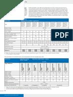 Moeller - Easy Control EC4P PG en 5 2012