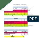 Rencana Distribusi Matakuliah