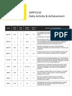 dipp1510 daily activity  achievement log 171017