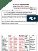 Modulos de Aprendizaje Agropecuaria 2016